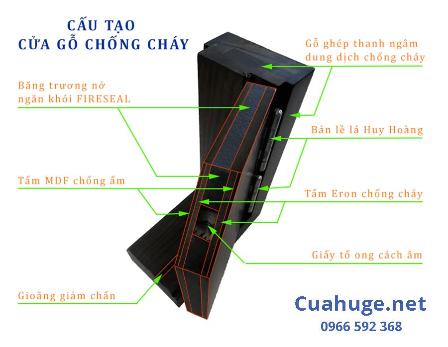 cau-tao-cua-go-chong-chay